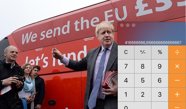 Il processo a Boris è molto facile da risolvere: prendere la calcolatrice e aspettare Brexit. E' innocente