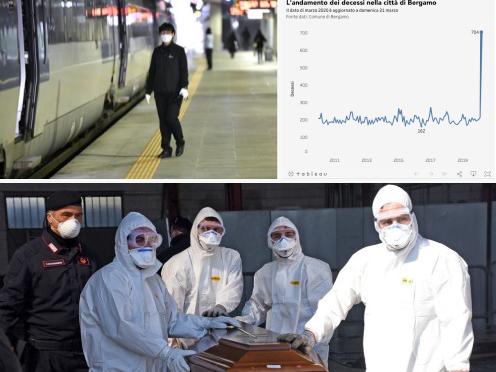 Coronavirus-News: cosa non fare in Calabria, cosa non fare in Francia e il quasi inspiegabile dramma di Bergamo.